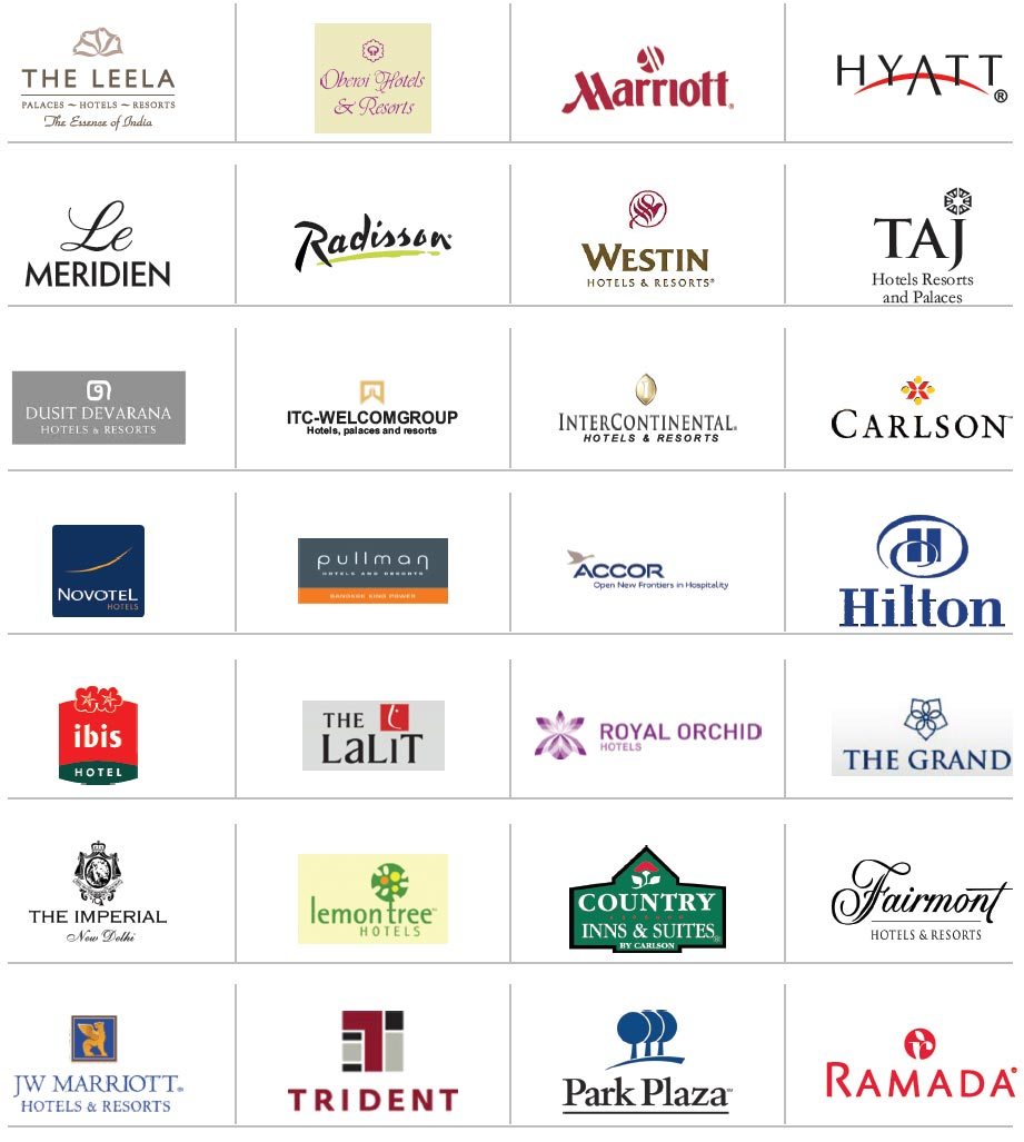 Our hospitality program has a path breaking recruitment record for its graduates since 2007 with major hotel chains coming to our campus for hiring our